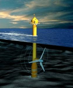 Potvynių energija