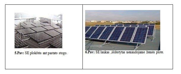 saulės panelius išdėstyti plokščių daugiaaukščių pastatų stogų
