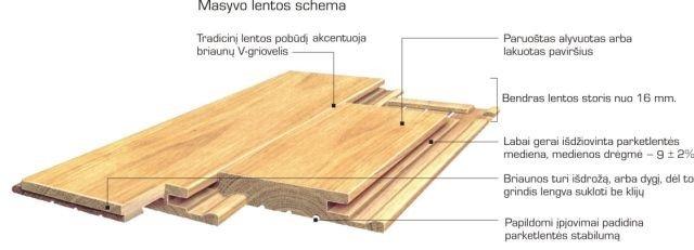 Medžio masyvo grindys