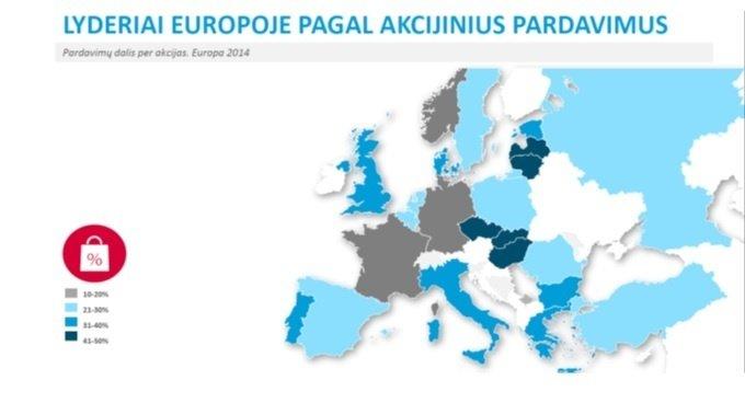 """""""Lidl"""" sėkmė – išskirtinė lietuvių trauka akcijoms"""