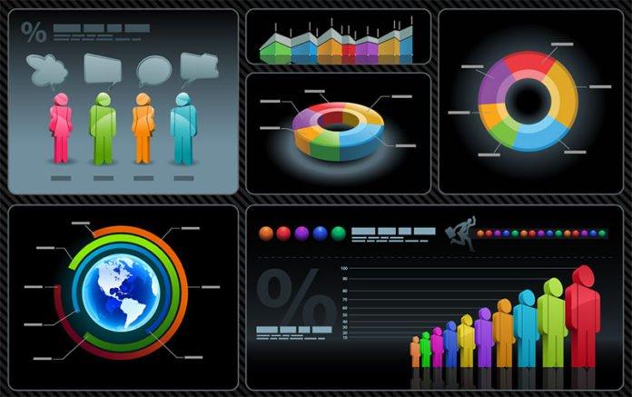 Rinkos segmentavimas
